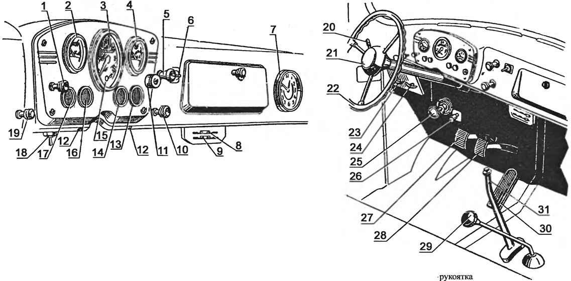 Органы управления и контрольные приборы автомобиля ГАЗ-53А
