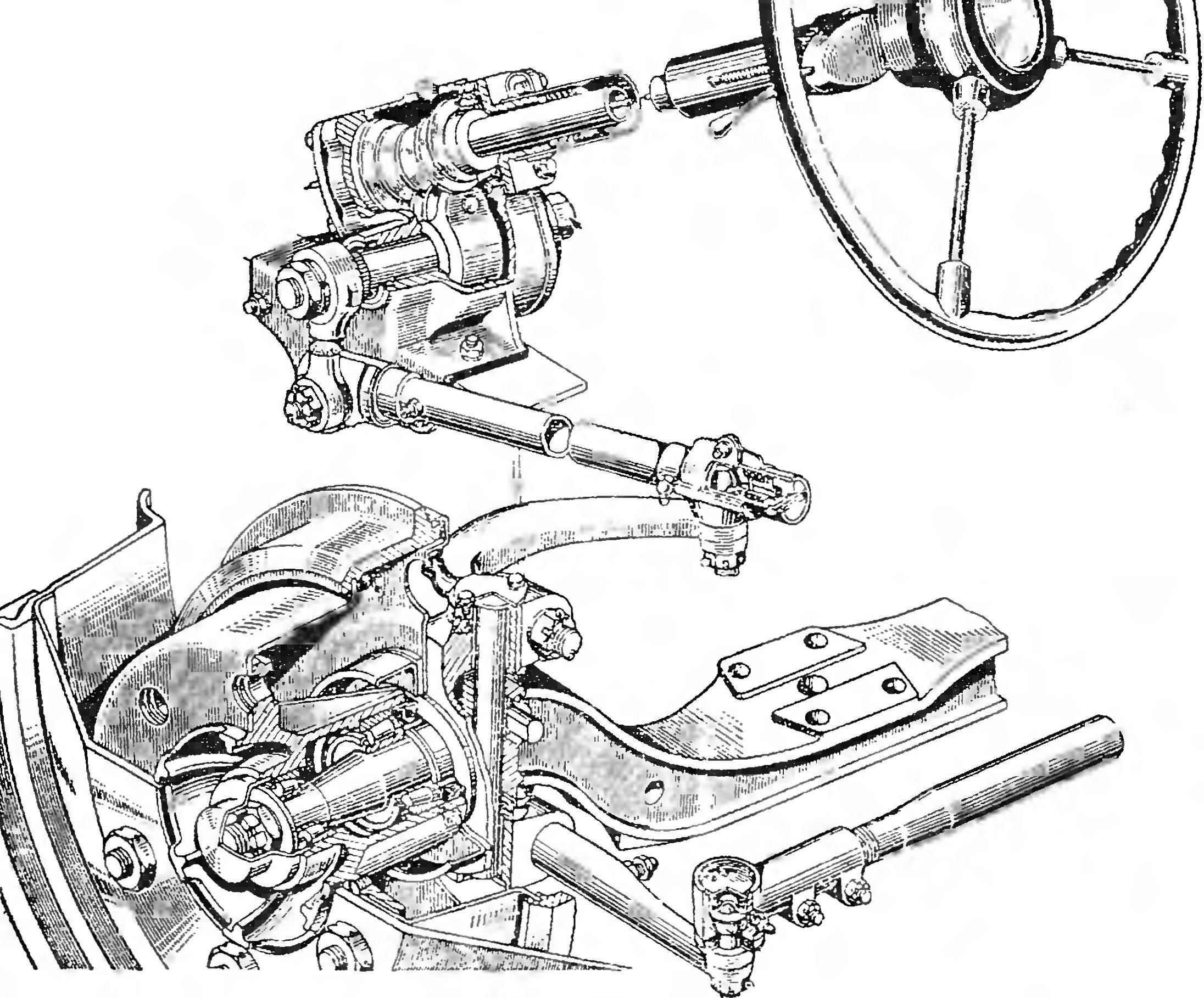 Устройство рулевого управления