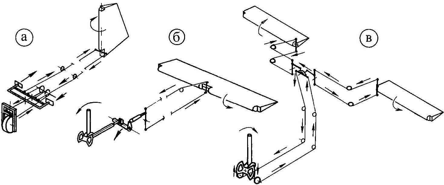 Схема управления самолетом
