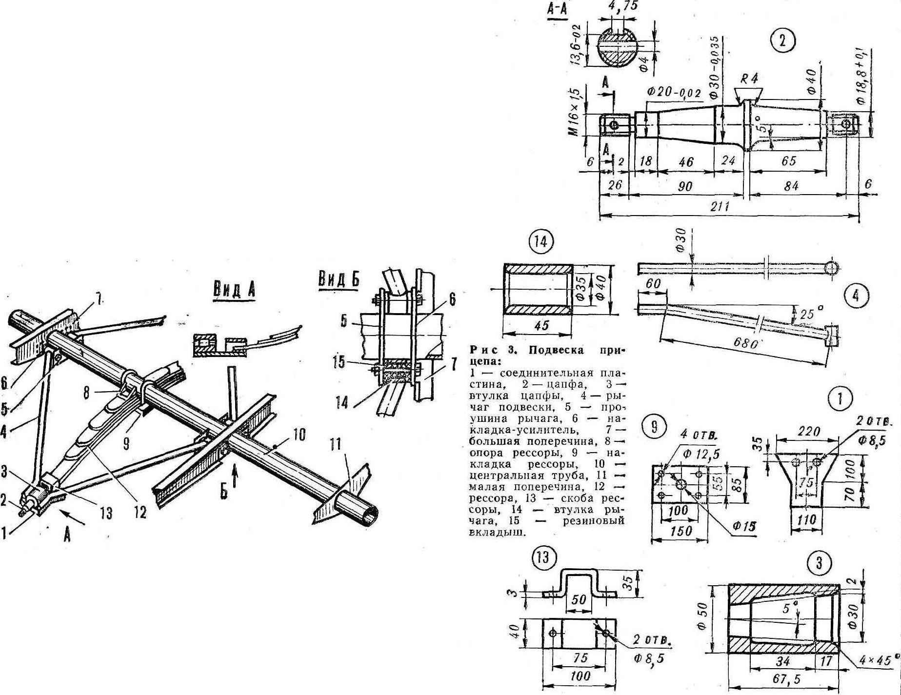 Figure 3. The trailer suspension
