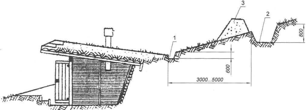 Рис. 9. Погреб на косогоре