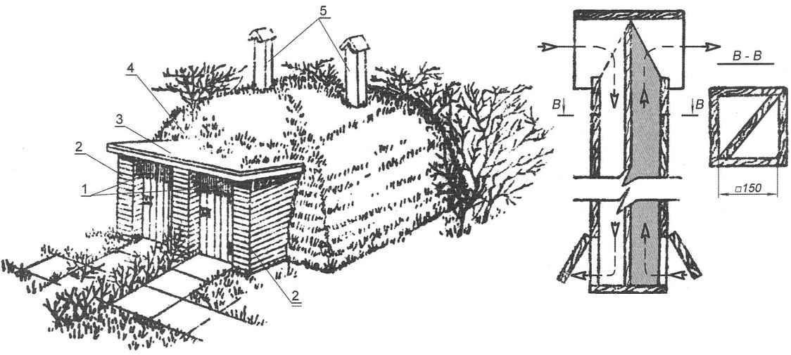 Рис. 12. Блок-погреб
