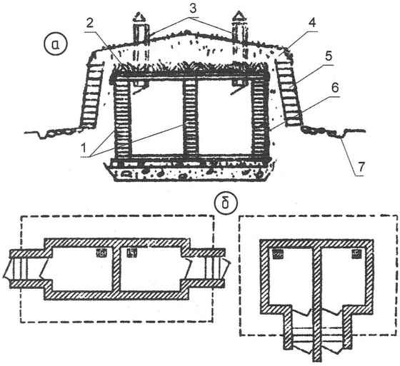 Рис. 13. Устройство блокированного погреба