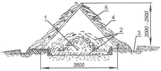 Рис. 1. Простейшее укрытие для картофеля и корнеплодов