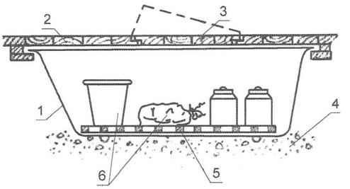 Рис. 4. Погребок из ванны