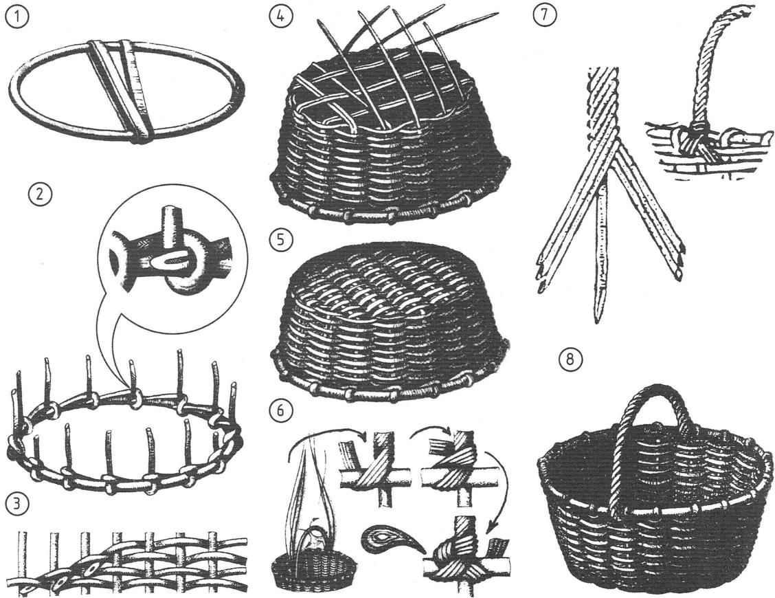 Плетение с лозы корзин для начинающих