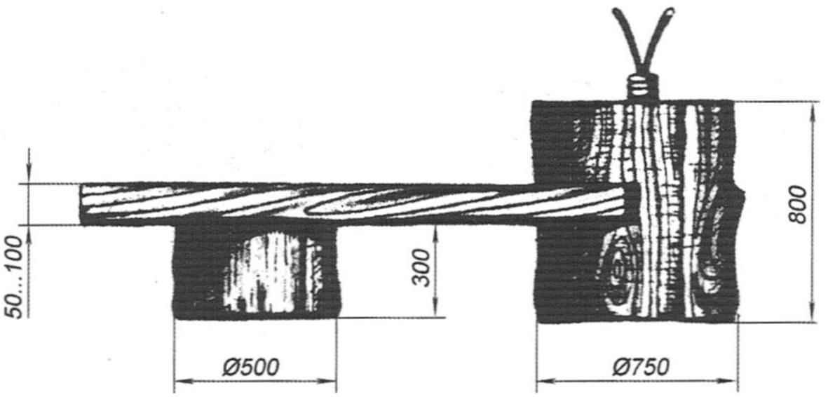 Кряж со скамьёй (станина) - удобное рабочее место мастера по плетению мебели и других всевозможных изделий из лозы