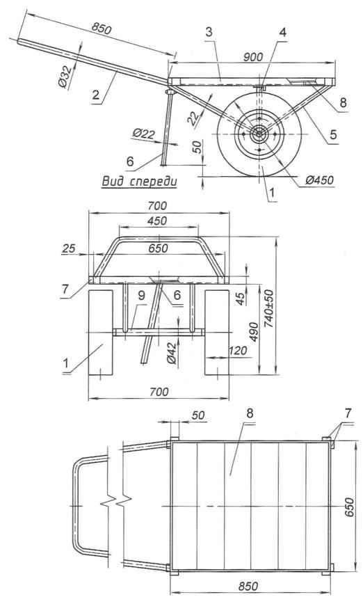 Двухколёсная тачка с центральным расположением оси