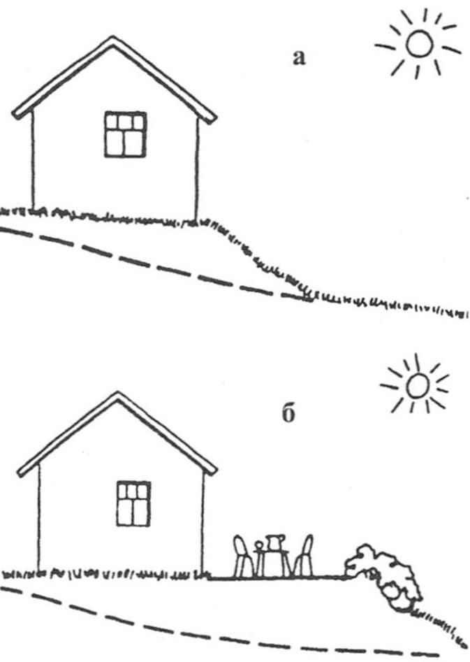 Рис. 8. Примеры использования рельефа участка