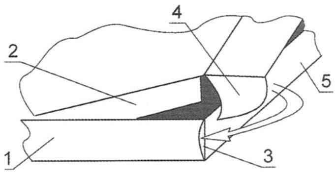 Рис. 4. Замыкание крышки