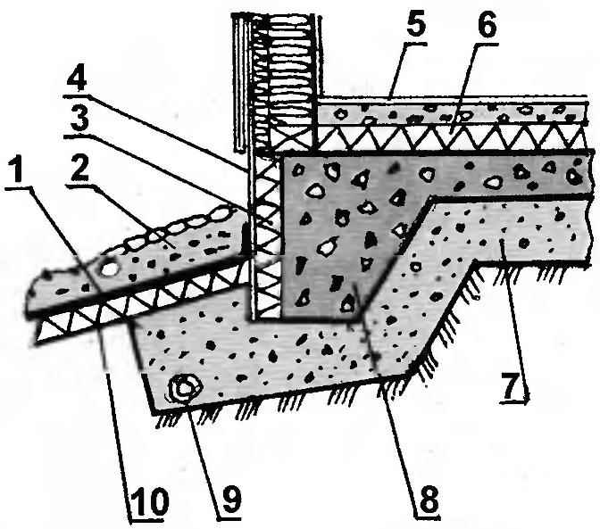 Рис. 3. Узел мелкозаглублённого фундамента в виде сплошной монолитной плиты