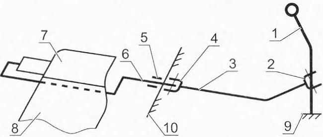 Diagram of the shift linkage and brace rod