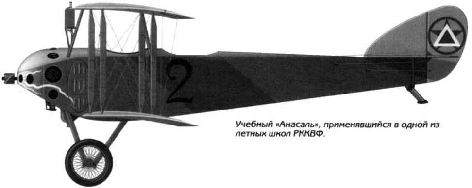 RECONNAISSANCE AIRCRAFT -