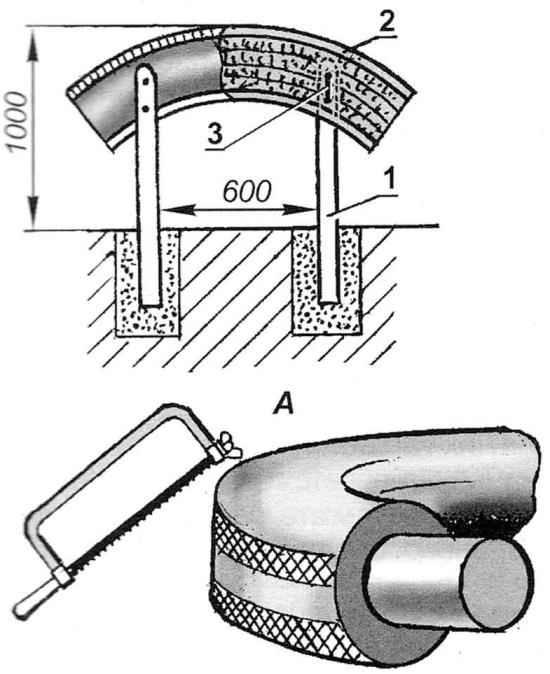 Рис. 1. Гимнастический конь (без опорных ручек), состоящий из сегмента грузовой автопокрышки