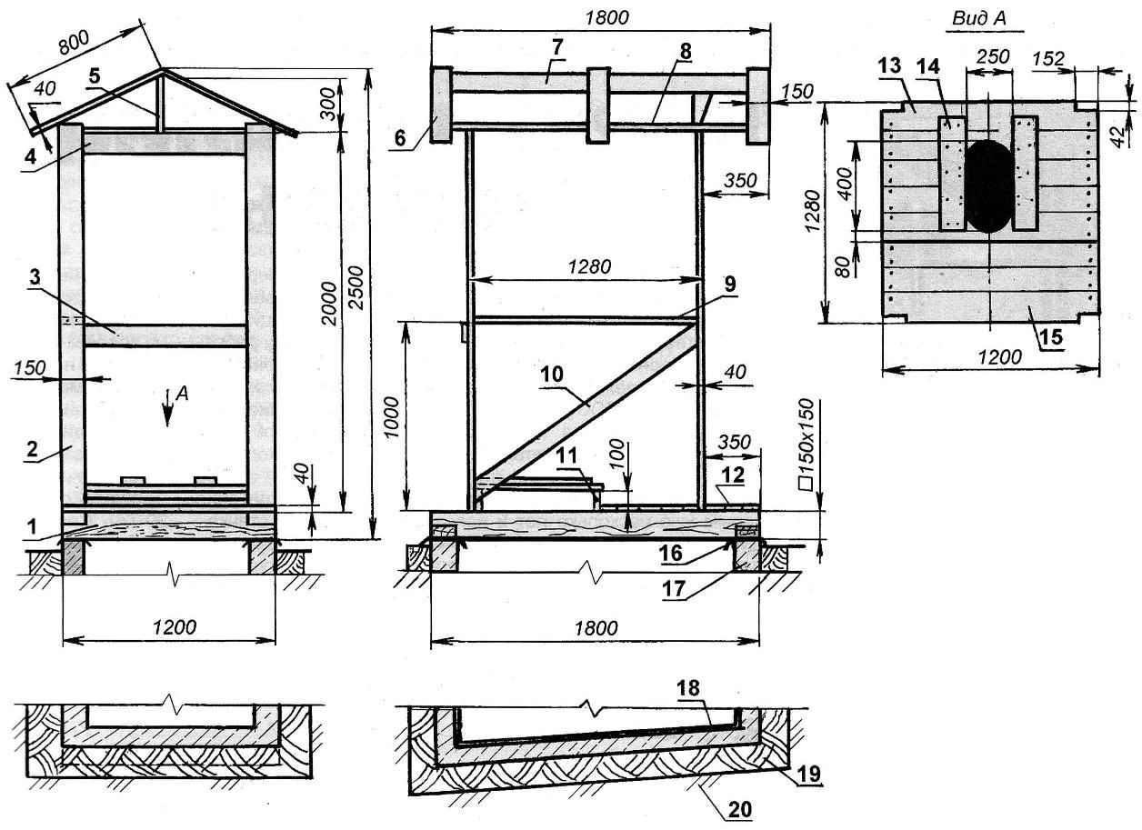 Каркас будки—вариант туалета с выгребной ямой (детали неуказанных позиций выполнены из доски s40)