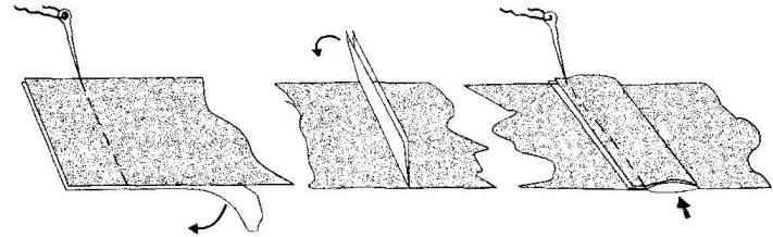 Схема образования центрального кармана паруса
