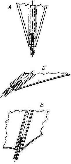 Фиксация центральной (А) и боковой (Б) реек, а также лат (В)