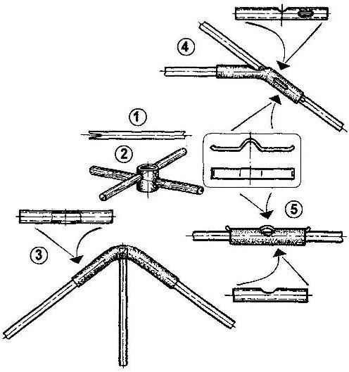 Основные стыковочные узлы и конструктивные элементы змея-дельтаплана