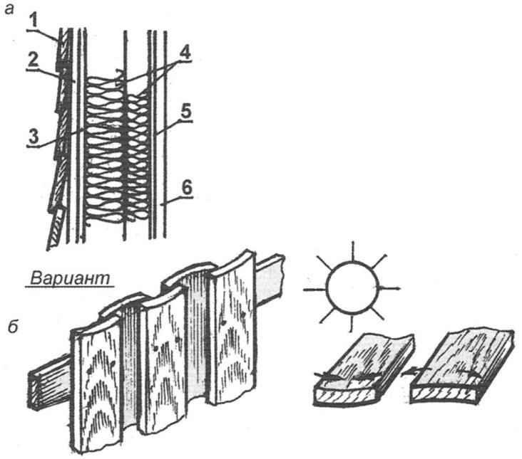 Рис. 1. Внешняя облицовка стен подвергается наибольшим климатическим воздействиям