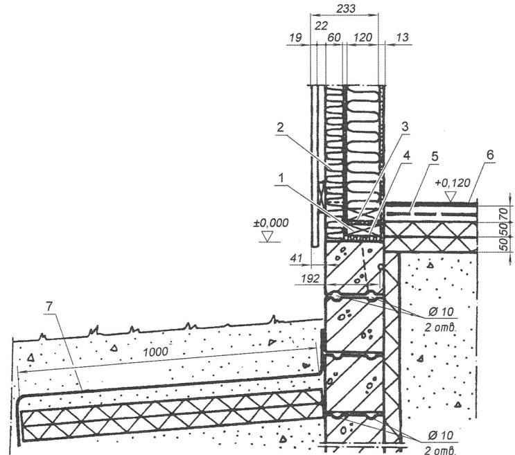 Рис. 6. Установка элементов панелей наружных стен