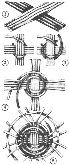 Последовательность плетения дна у корзины с круглым дном
