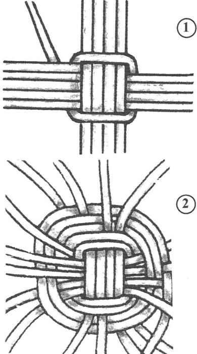 Вариант плетения дна (с нечётным прутом)