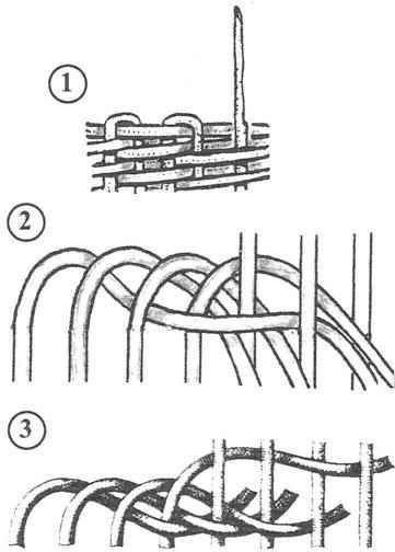 Распространённые варианты заделки стоек у боковин