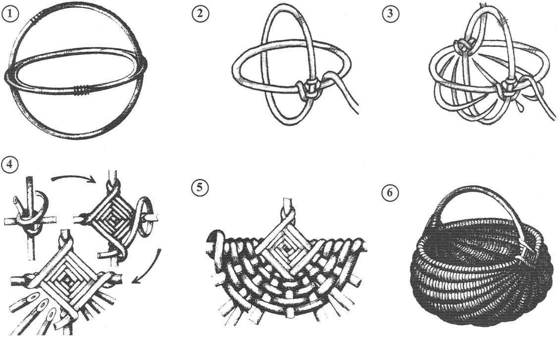Рис. 8. Корзина сферической формы (технология изготовления)