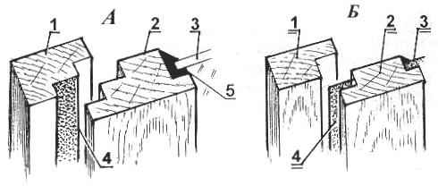 Рис. 2. Уплотнение окна поролоновой лентой