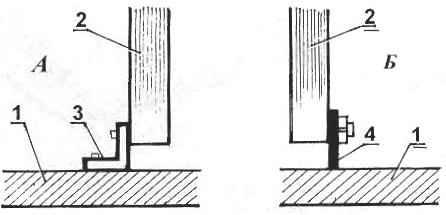 Рис. 3. Защита двери от сквозняков