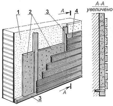 Рис. 5. Облицовка стены с добавлением теплоизоляции