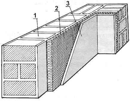 Рис. 7. Теплоизоляция кирпичной кладки