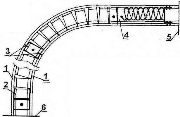 Рис. 7. Перегородка изогнутой формы