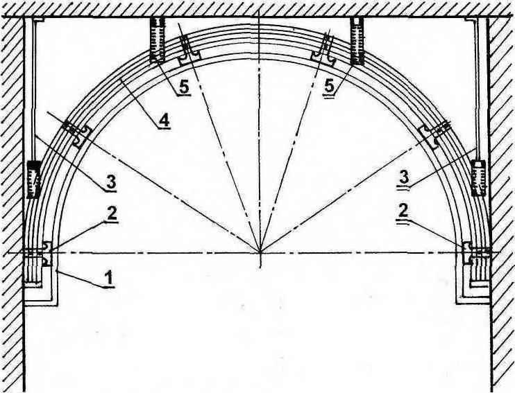 Рис. 3. Арочный потолок из гипсокартона