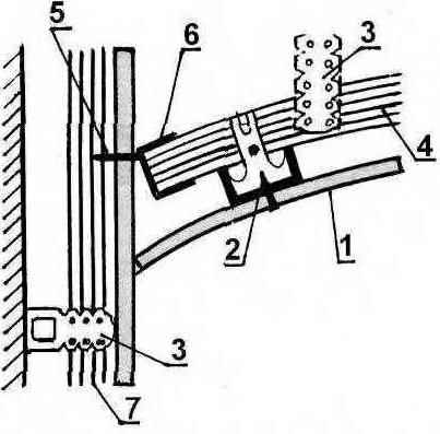Рис. 4. Вариант крепления элементов криволинейного потолка