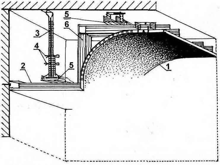 Рис. 5. Гнутый потолок малого радиуса