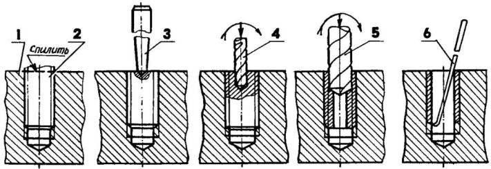 Обрыв метиза заподлицо с поверхностью детали