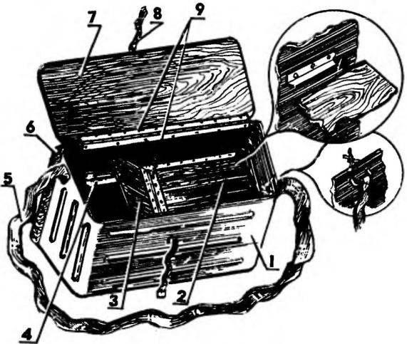 BOX TASK