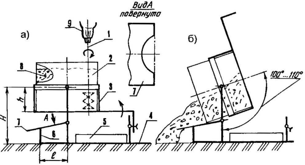 Схема установки для изготовления бетонного раствора