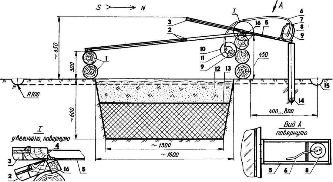 Котлованный односкатный парник с биотопливным обогревом и автопроветриванием