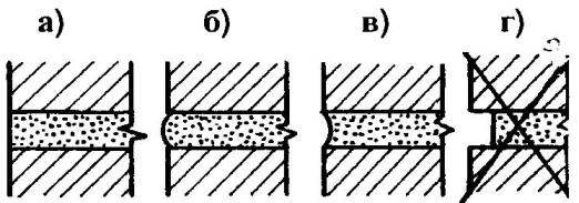 Варианты обработки швов кирпичной кладки