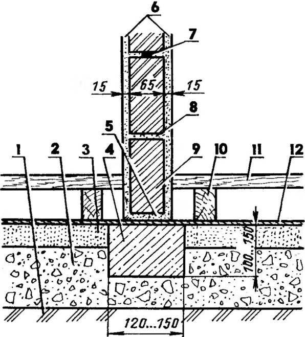 Устройство бетонного фундамента под перегородкой в четверть кирпича
