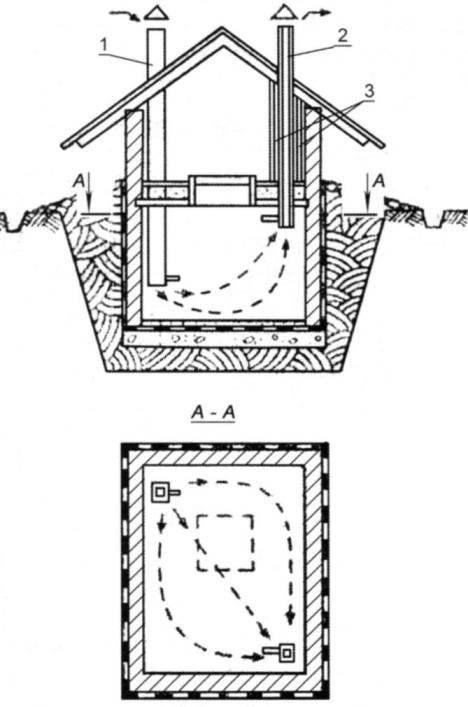 Рис. 1. Устройство приточно-вытяжной вентиляции