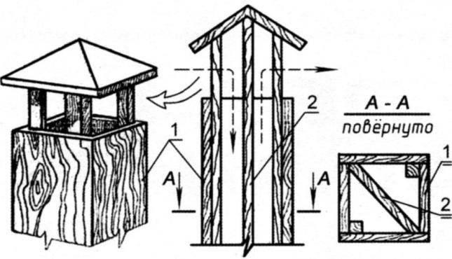 Рис. 3. Вентиляционная труба с использованием ветроулавливания