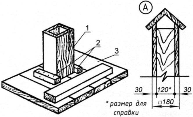 Рис. 4. Схема крепления вентиляционной трубы к перекрытию
