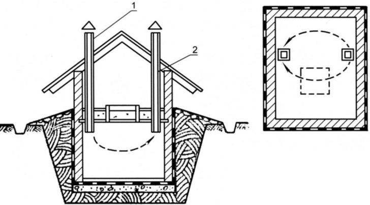 Fig. 5. Improper ventilation device