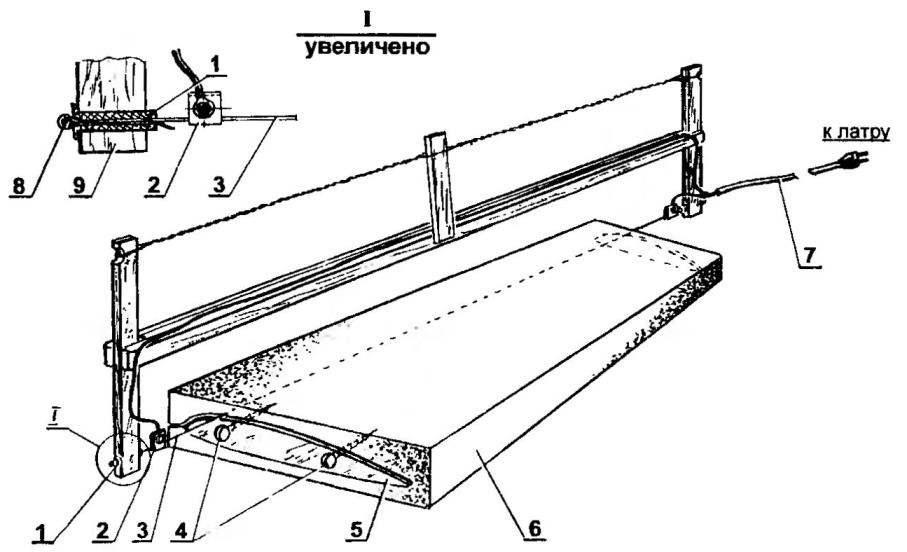 Изготовление пенопластового сердечника крыла