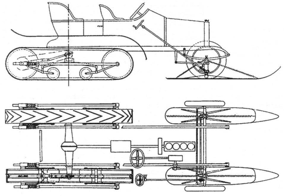 Схема лыжно-гусеничного автомобиля