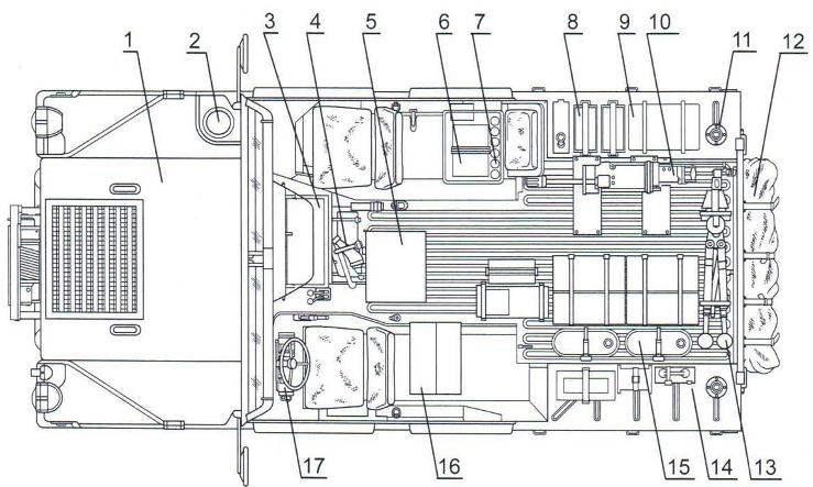Machine-gun armored M1025