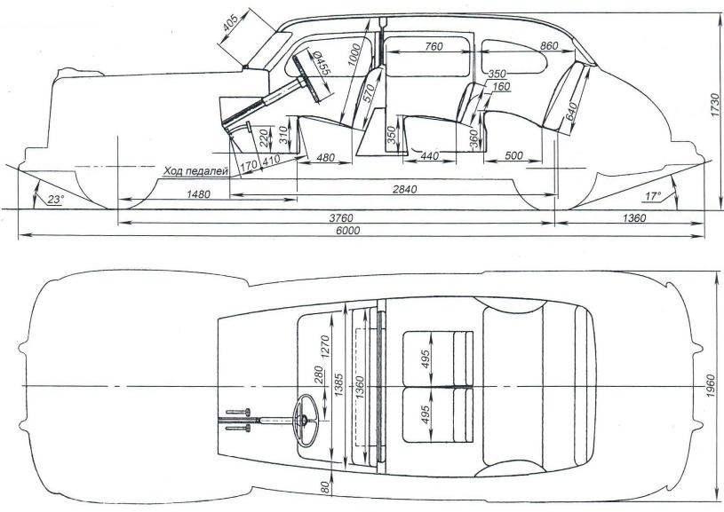Основные размеры автомобиля ЗиС-110